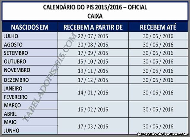 CONFIRA A TABELA PARA PAGAMENTO DO PIS/PASEP 2015/2016 - 23 July 2015 ...